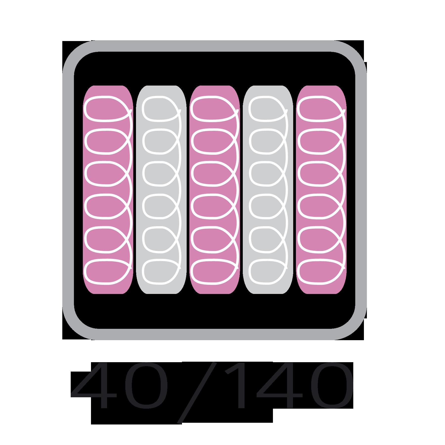 Multi -Zone Pocket Spring